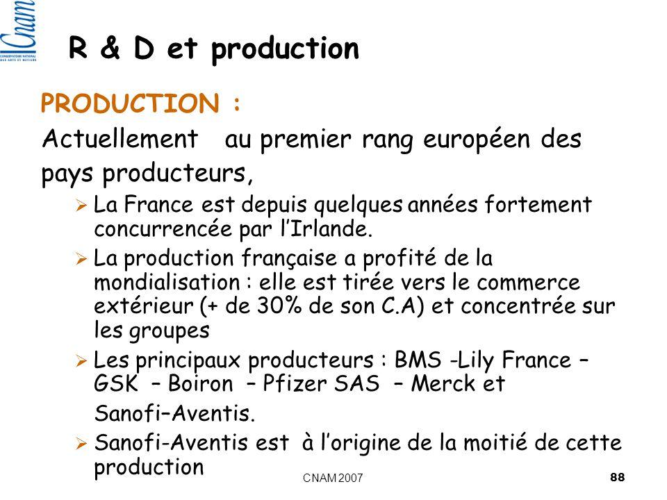 CNAM 2007 88 PRODUCTION : Actuellement au premier rang européen des pays producteurs, La France est depuis quelques années fortement concurrencée par lIrlande.