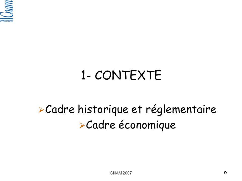 CNAM 2007 9 1- CONTEXTE Cadre historique et réglementaire Cadre économique
