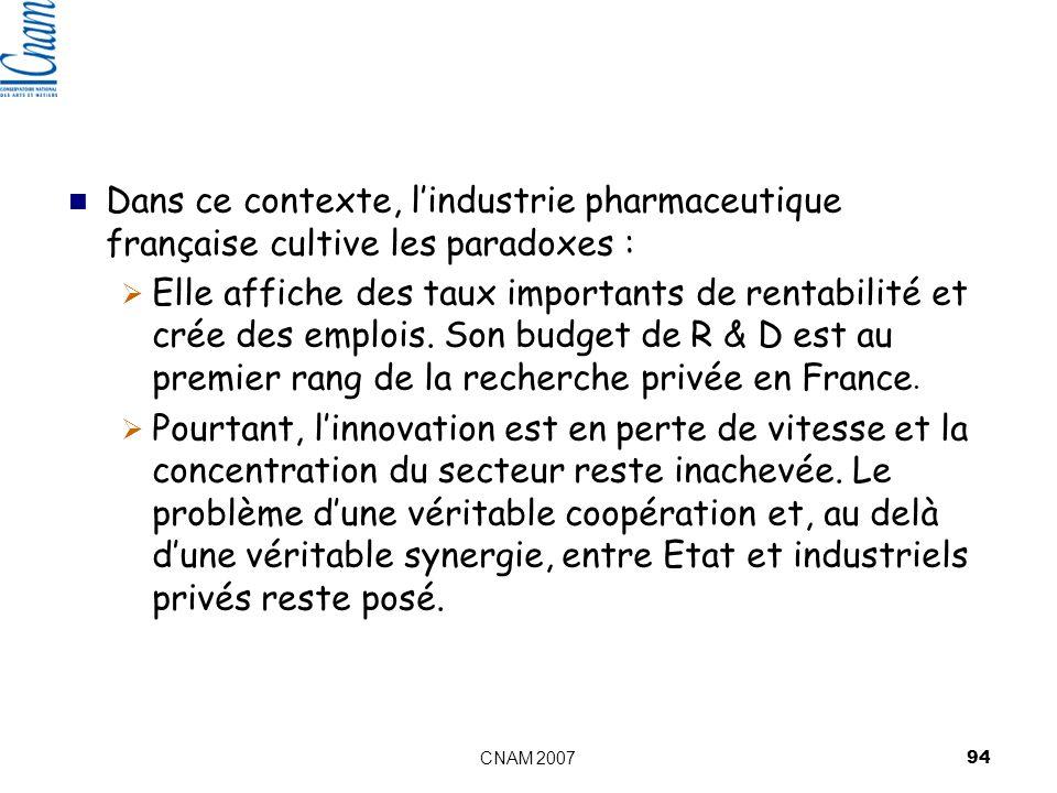 CNAM 2007 94 Dans ce contexte, lindustrie pharmaceutique française cultive les paradoxes : Elle affiche des taux importants de rentabilité et crée des emplois.