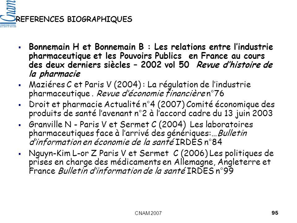 CNAM 2007 95 REFERENCES BIOGRAPHIQUES Bonnemain H et Bonnemain B : Les relations entre lindustrie pharmaceutique et les Pouvoirs Publics en France au cours des deux derniers siècles – 2002 vol 50 Revue dhistoire de la pharmacie Maziéres C et Paris V (2004) : La régulation de lindustrie pharmaceutique.