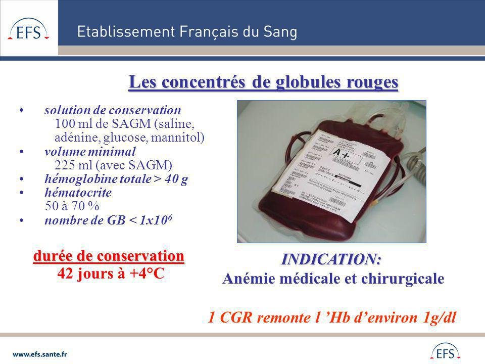 solution de conservation 100 ml de SAGM (saline, adénine, glucose, mannitol) volume minimal 225 ml (avec SAGM) hémoglobine totale > 40 g hématocrite 5