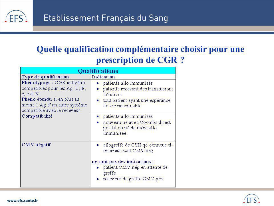 Quelle qualification complémentaire choisir pour une prescription de CGR ?