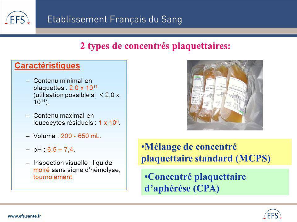 2 types de concentrés plaquettaires: Caractéristiques –Contenu minimal en plaquettes : 2,0 x 10 11 (utilisation possible si < 2,0 x 10 11 ). –Contenu