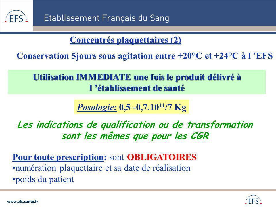 Les indications de qualification ou de transformation sont les mêmes que pour les CGR Concentrés plaquettaires (2) Posologie: 0,5 -0,7.10 11 /7 Kg Con