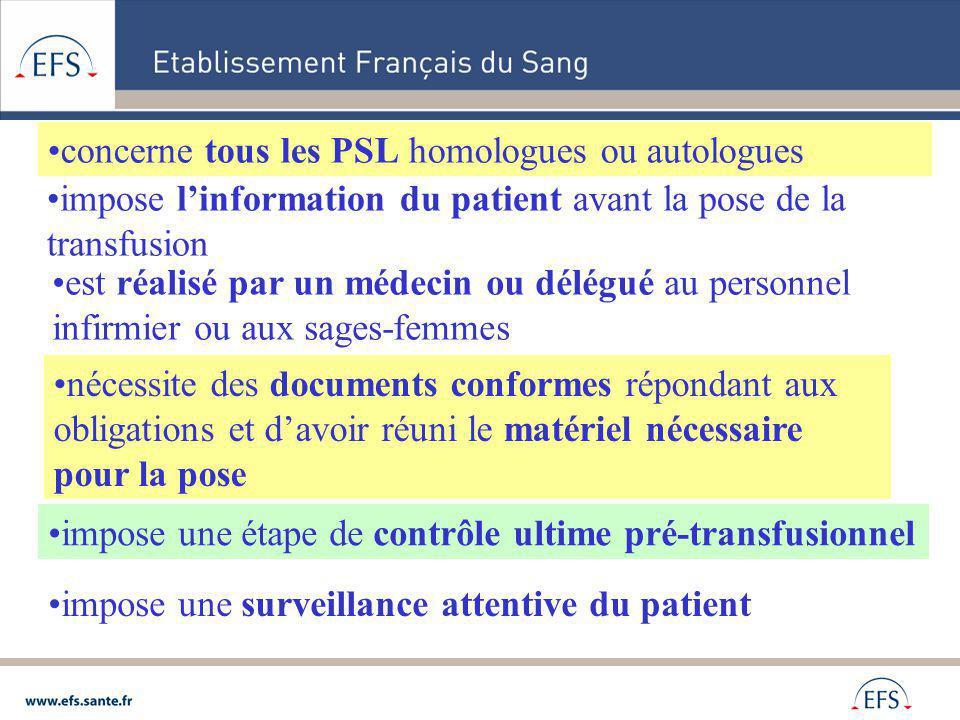 concerne tous les PSL homologues ou autologues impose linformation du patient avant la pose de la transfusion est réalisé par un médecin ou délégué au