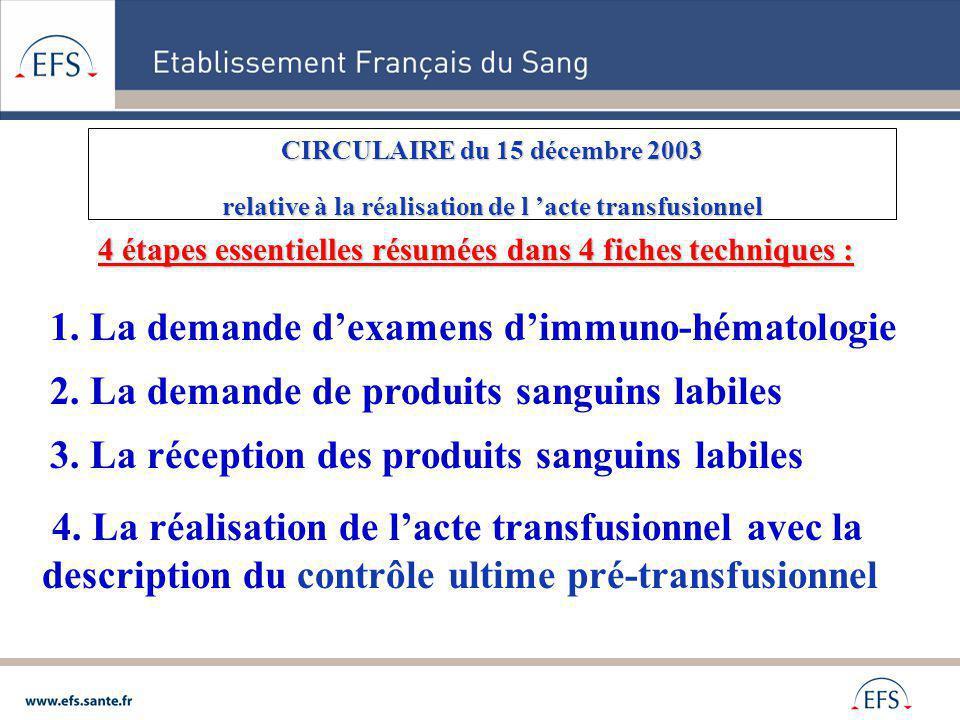 CIRCULAIRE du 15 décembre 2003 relative à la réalisation de l acte transfusionnel 4 étapes essentielles résumées dans 4 fiches techniques : 1. La dema