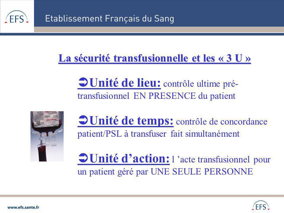La sécurité transfusionnelle et les « 3 U » Unité de lieu: contrôle ultime pré- transfusionnel EN PRESENCE du patient Unité de temps: contrôle de conc