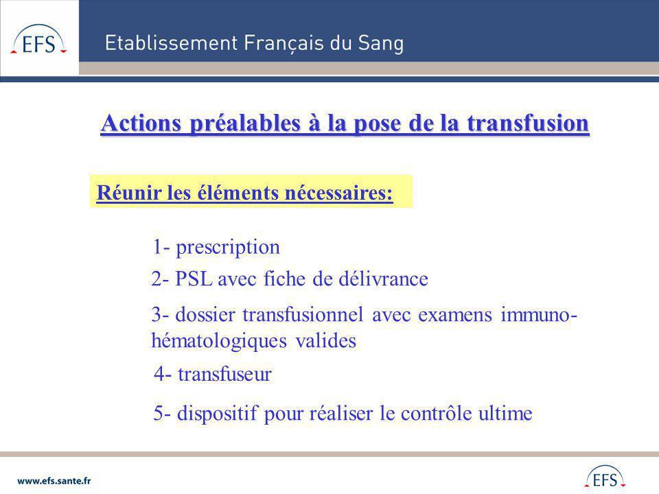 Actions préalables à la pose de la transfusion Réunir les éléments nécessaires: 1- prescription 2- PSL avec fiche de délivrance 3- dossier transfusion