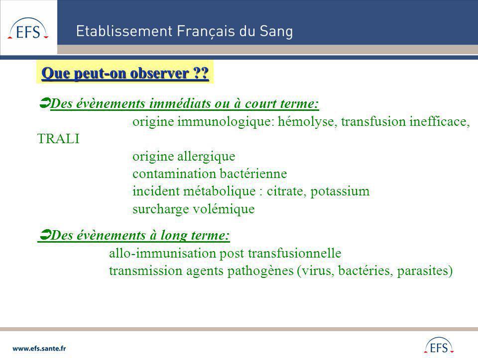 Des évènements immédiats ou à court terme: origine immunologique: hémolyse, transfusion inefficace, TRALI origine allergique contamination bactérienne