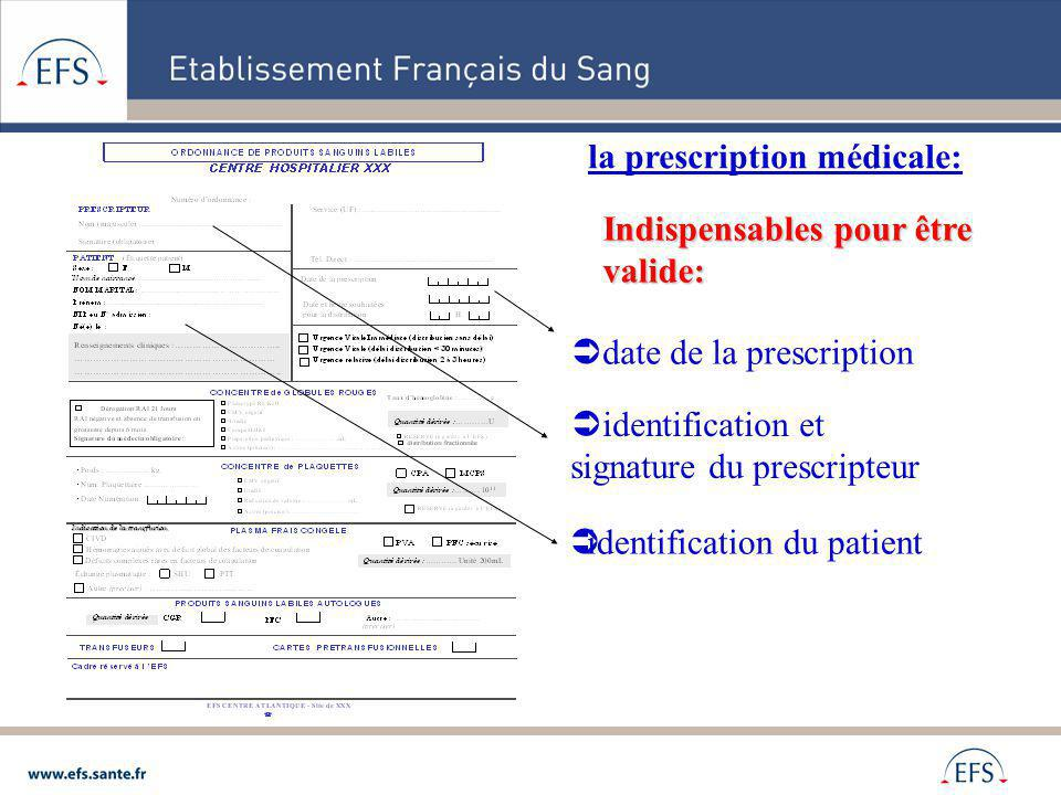 date de la prescription la prescription médicale: Indispensables pour être valide: identification et signature du prescripteur identification du patie