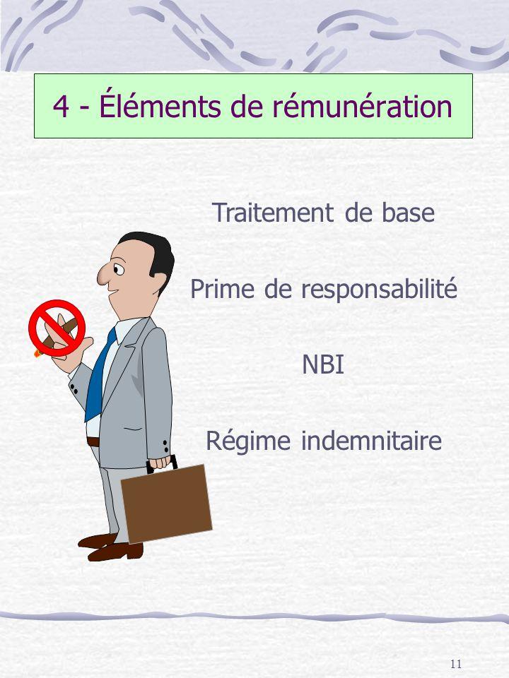 11 4 - Éléments de rémunération Traitement de base Prime de responsabilité NBI Régime indemnitaire