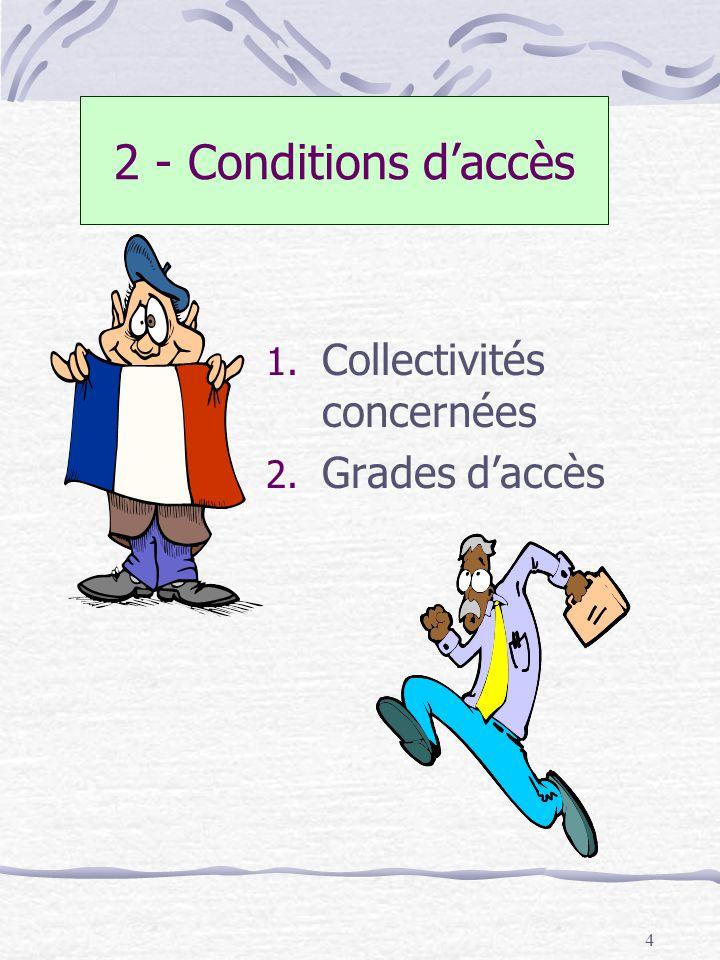 4 2 - Conditions daccès 1. Collectivités concernées 2. Grades daccès