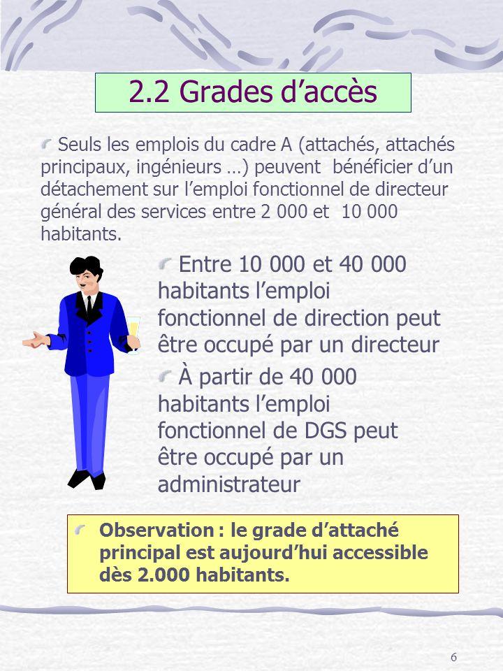 6 2.2 Grades daccès Observation : le grade dattaché principal est aujourdhui accessible dès 2.000 habitants. Seuls les emplois du cadre A (attachés, a