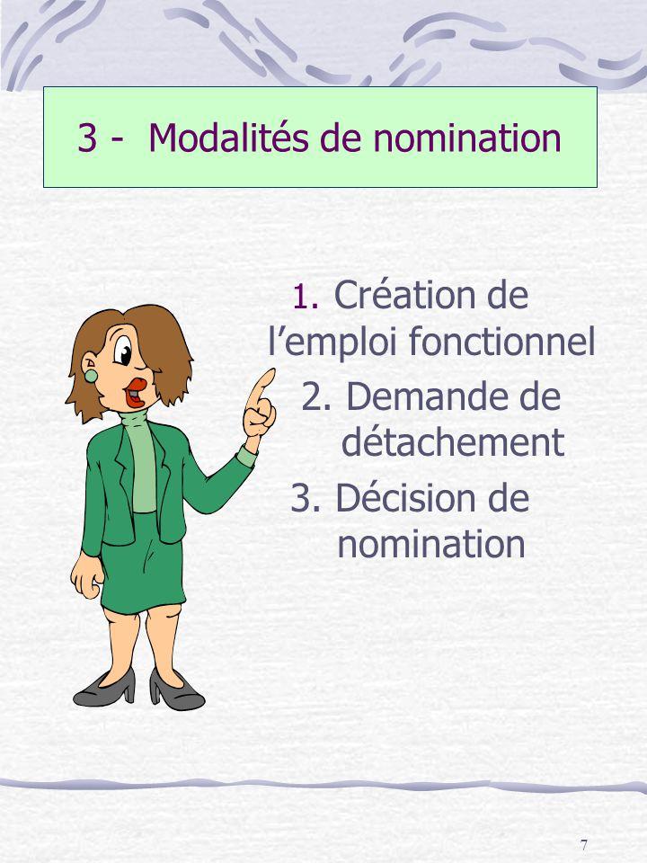 7 3 - Modalités de nomination 1. Création de lemploi fonctionnel 2. Demande de détachement 3. Décision de nomination