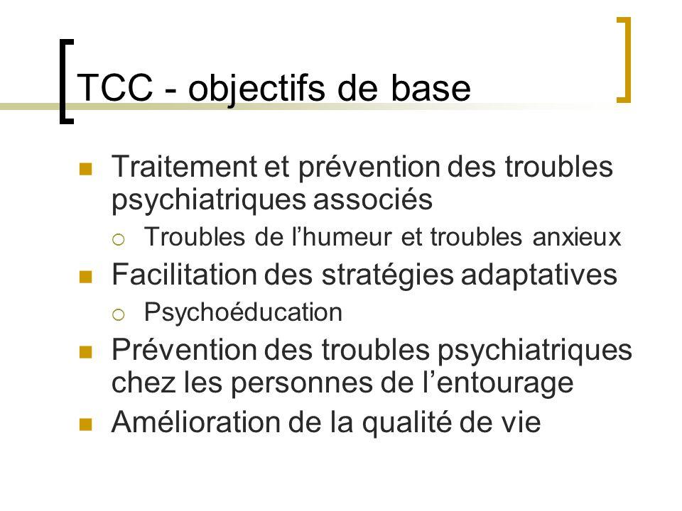 TCC - objectifs de base Traitement et prévention des troubles psychiatriques associés Troubles de lhumeur et troubles anxieux Facilitation des stratég