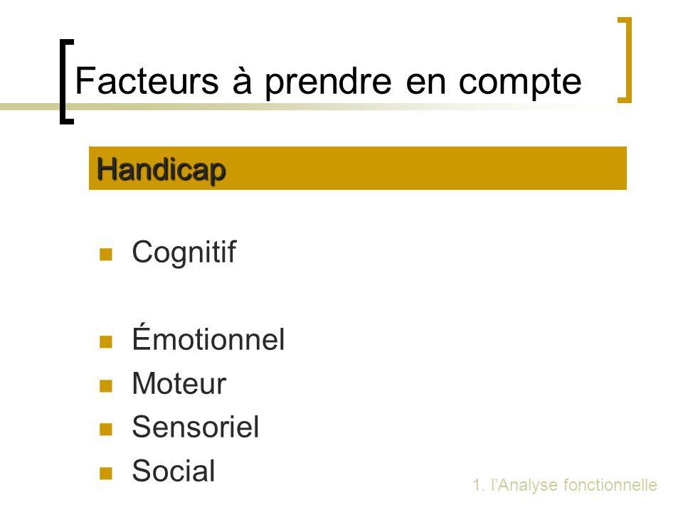 Facteurs à prendre en compte Cognitif Émotionnel Moteur Sensoriel Social Handicap 1. lAnalyse fonctionnelle