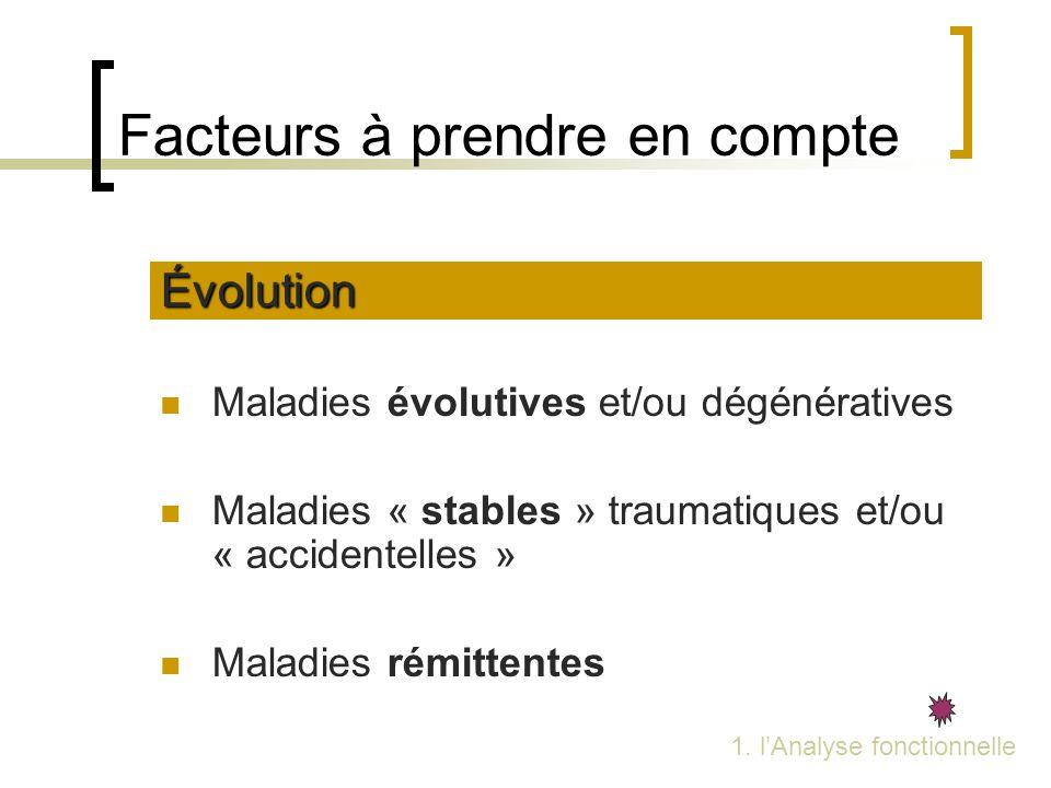 Facteurs à prendre en compte Évolution Maladies évolutives et/ou dégénératives Maladies « stables » traumatiques et/ou « accidentelles » Maladies rémi
