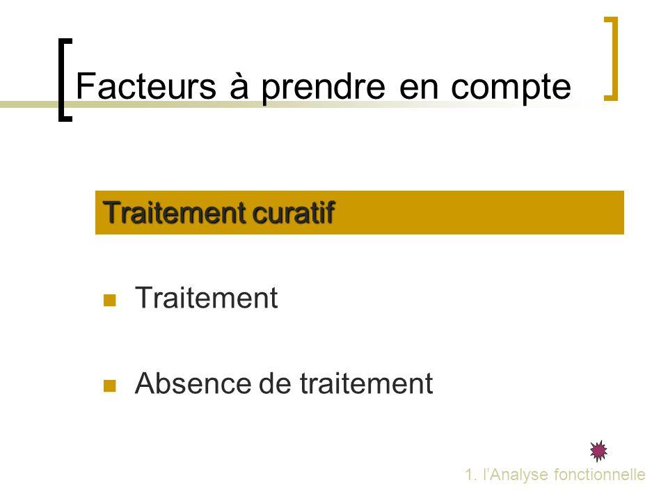 Facteurs à prendre en compte Traitement curatif Traitement Absence de traitement 1. lAnalyse fonctionnelle