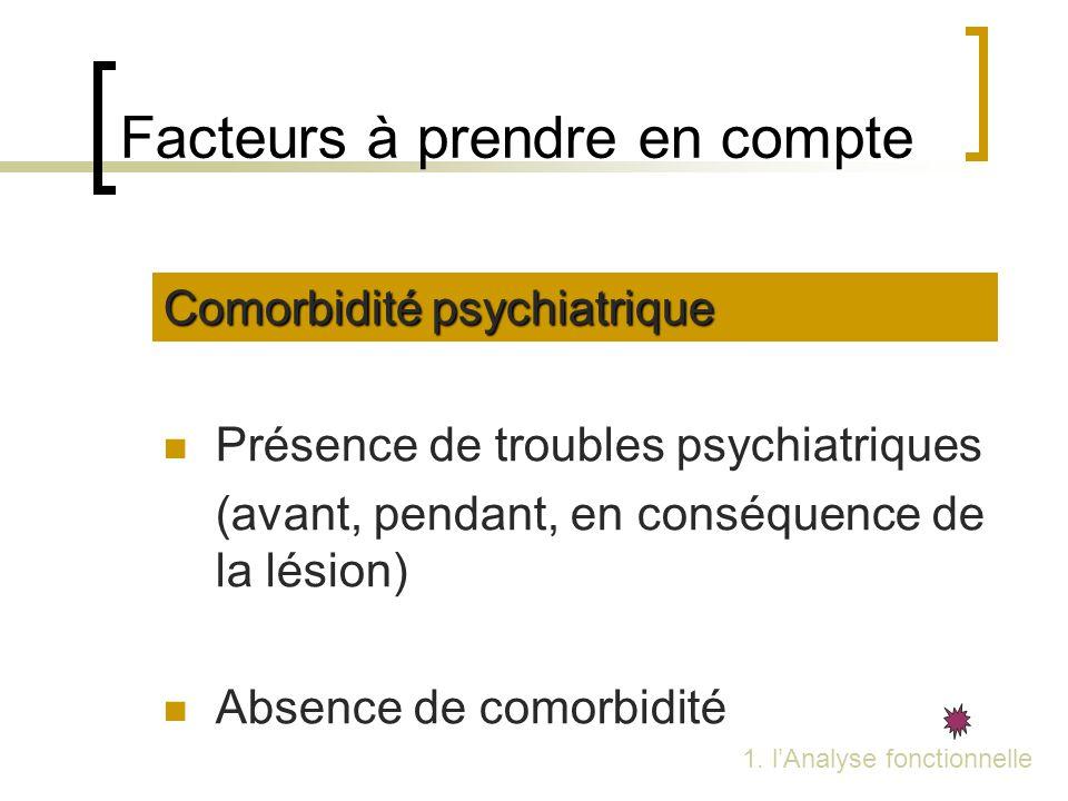 Facteurs à prendre en compte Comorbidité psychiatrique Présence de troubles psychiatriques (avant, pendant, en conséquence de la lésion) Absence de co