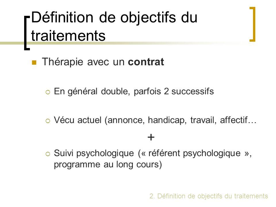 Définition de objectifs du traitements Thérapie avec un contrat En général double, parfois 2 successifs Vécu actuel (annonce, handicap, travail, affec