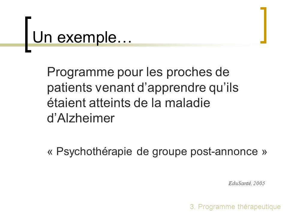 Un exemple… Programme pour les proches de patients venant dapprendre quils étaient atteints de la maladie dAlzheimer « Psychothérapie de groupe post-a