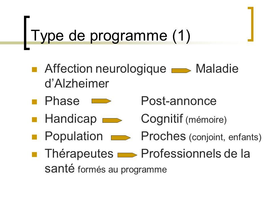 Type de programme (1) Affection neurologique Maladie dAlzheimer PhasePost-annonce HandicapCognitif (mémoire) PopulationProches (conjoint, enfants) Thé