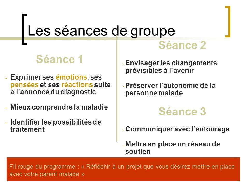 Les séances de groupe Séance 1 - Exprimer ses émotions, ses pensées et ses réactions suite à lannonce du diagnostic - Mieux comprendre la maladie - Id