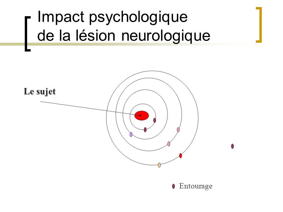 Impact psychologique de la lésion neurologique Le sujet Entourage