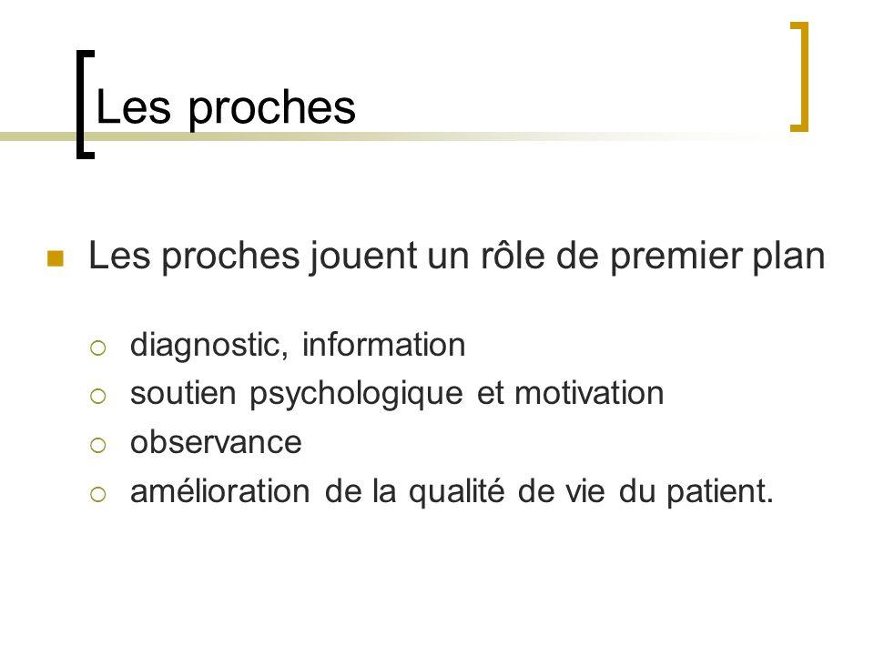 Facteurs à prendre en compte Cognitif Émotionnel Moteur Sensoriel Social Handicap 1.