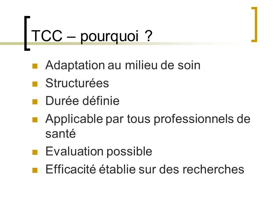 TCC - objectifs de base Traitement et prévention des troubles psychiatriques associés Troubles de lhumeur et troubles anxieux Facilitation des stratégies adaptatives Psychoéducation Prévention des troubles psychiatriques chez les personnes de lentourage Amélioration de la qualité de vie