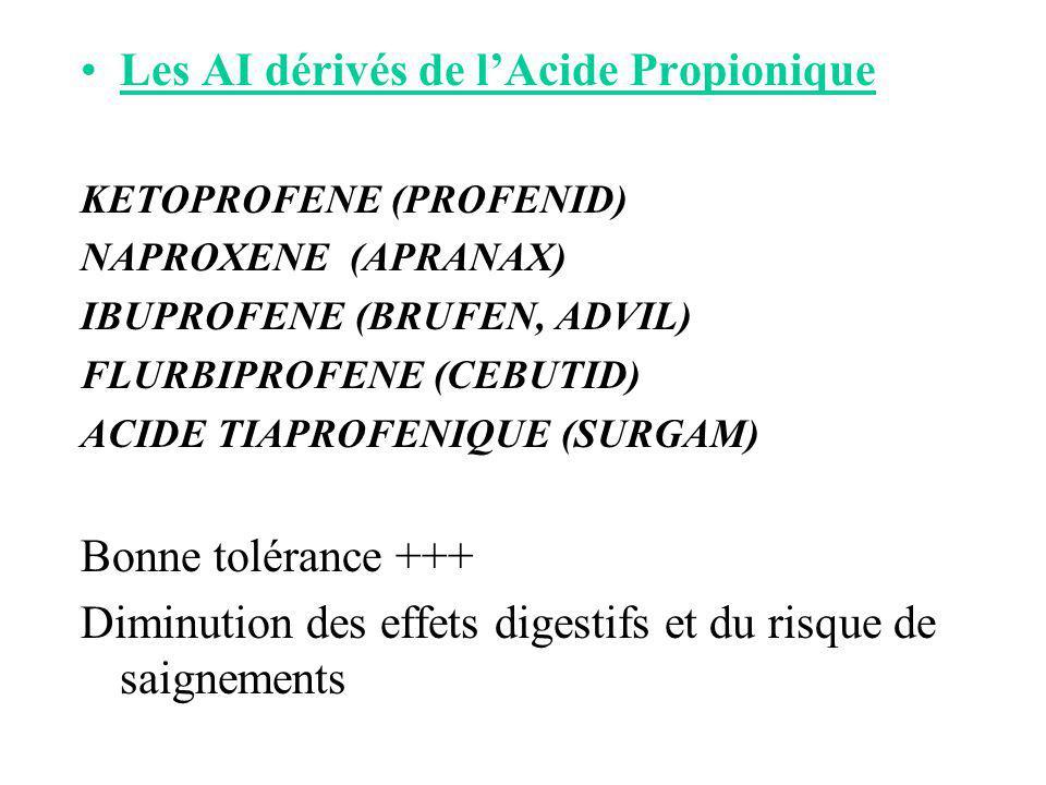 Les AI dérivés de lAcide Propionique KETOPROFENE (PROFENID) NAPROXENE (APRANAX) IBUPROFENE (BRUFEN, ADVIL) FLURBIPROFENE (CEBUTID) ACIDE TIAPROFENIQUE