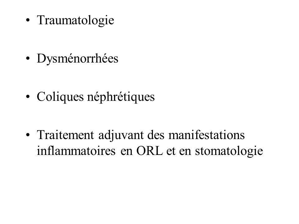 Traumatologie Dysménorrhées Coliques néphrétiques Traitement adjuvant des manifestations inflammatoires en ORL et en stomatologie
