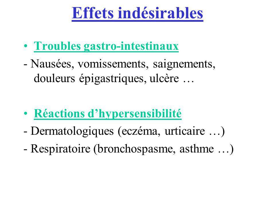 Effets indésirables Troubles gastro-intestinaux - Nausées, vomissements, saignements, douleurs épigastriques, ulcère … Réactions dhypersensibilité - D