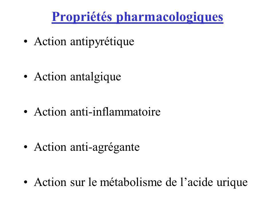 Propriétés pharmacologiques Action antipyrétique Action antalgique Action anti-inflammatoire Action anti-agrégante Action sur le métabolisme de lacide