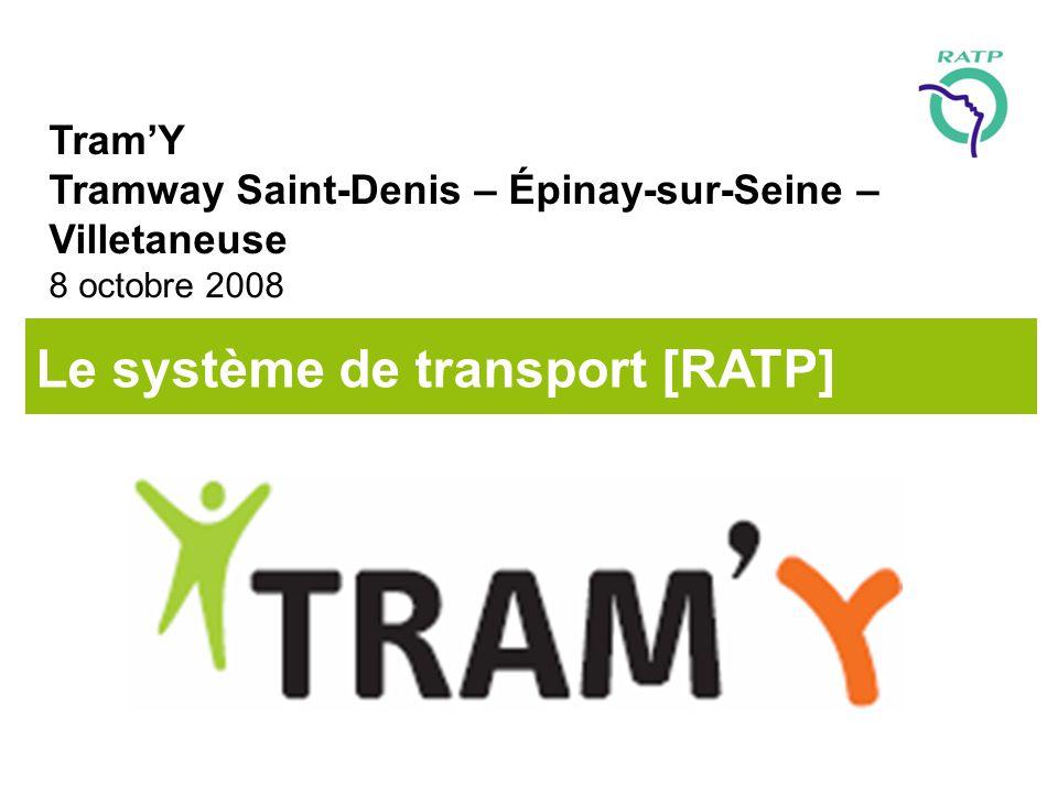 TramY Tramway Saint-Denis – Épinay-sur-Seine – Villetaneuse 8 octobre 2008 Le système de transport [RATP]
