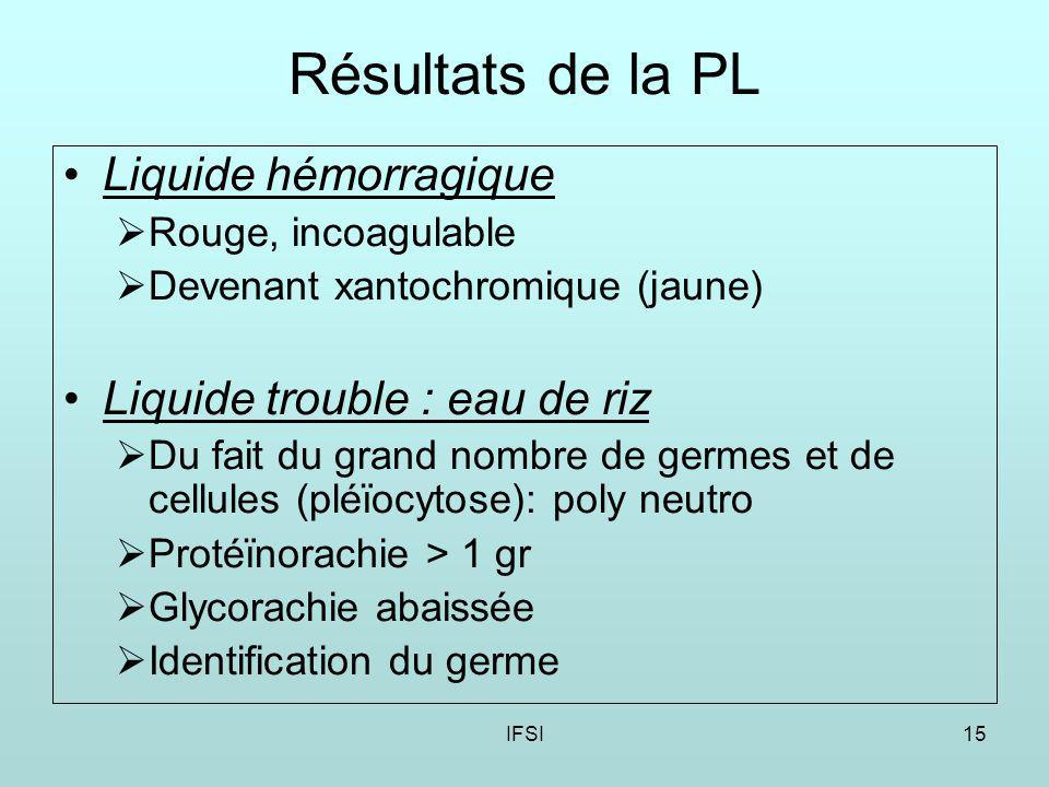 IFSI15 Résultats de la PL Liquide hémorragique Rouge, incoagulable Devenant xantochromique (jaune) Liquide trouble : eau de riz Du fait du grand nombre de germes et de cellules (pléïocytose): poly neutro Protéïnorachie > 1 gr Glycorachie abaissée Identification du germe