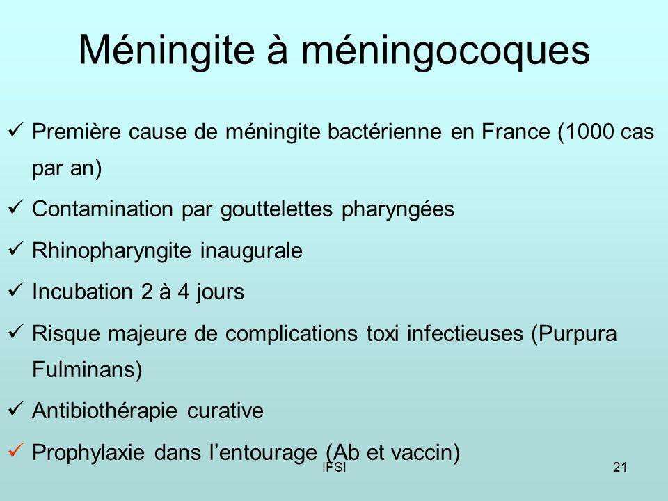IFSI21 Méningite à méningocoques Première cause de méningite bactérienne en France (1000 cas par an) Contamination par gouttelettes pharyngées Rhinopharyngite inaugurale Incubation 2 à 4 jours Risque majeure de complications toxi infectieuses (Purpura Fulminans) Antibiothérapie curative Prophylaxie dans lentourage (Ab et vaccin)