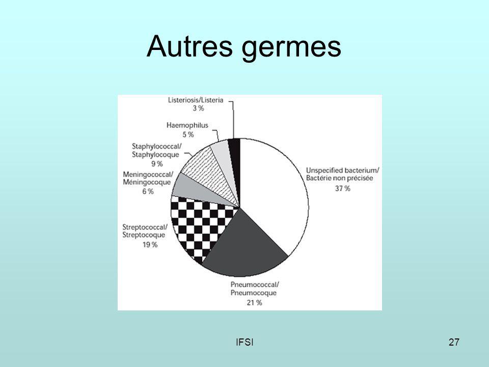IFSI27 Autres germes