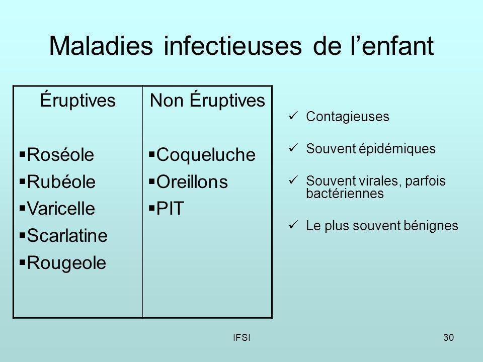 IFSI30 Maladies infectieuses de lenfant Contagieuses Souvent épidémiques Souvent virales, parfois bactériennes Le plus souvent bénignes Éruptives Roséole Rubéole Varicelle Scarlatine Rougeole Non Éruptives Coqueluche Oreillons PIT