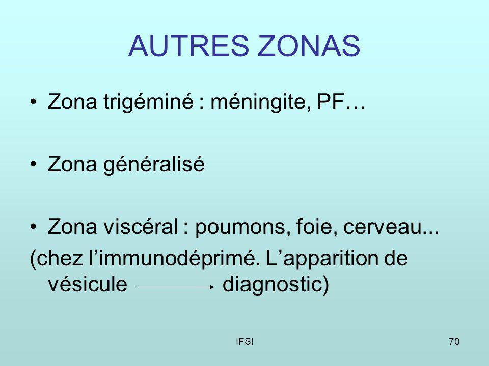 IFSI70 AUTRES ZONAS Zona trigéminé : méningite, PF… Zona généralisé Zona viscéral : poumons, foie, cerveau...