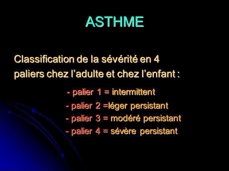 ASTHME Classification de la sévérité en 4 paliers chez ladulte et chez lenfant : - palier 1 = intermittent - palier 1 = intermittent - palier 2 =léger persistant - palier 2 =léger persistant - palier 3 = modéré persistant - palier 3 = modéré persistant - palier 4 = sévère persistant - palier 4 = sévère persistant