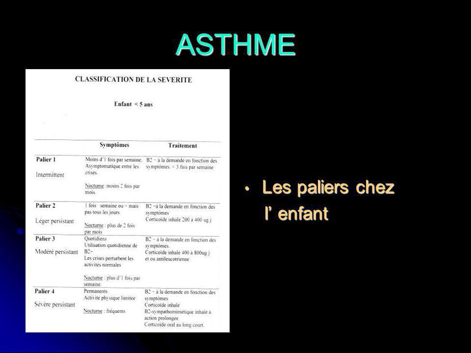 ASTHME Les paliers chez Les paliers chez l enfant l enfant