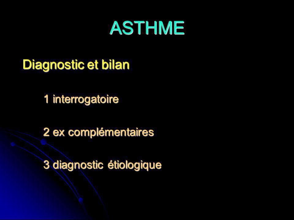 ASTHME Diagnostic et bilan Diagnostic et bilan 1 interrogatoire 1 interrogatoire 2 ex complémentaires 2 ex complémentaires 3 diagnostic étiologique 3 diagnostic étiologique