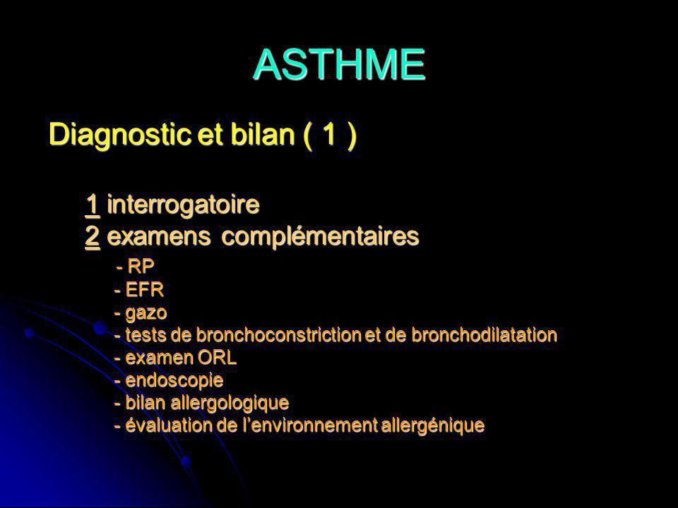 ASTHME Diagnostic et bilan ( 1 ) Diagnostic et bilan ( 1 ) 1 interrogatoire 1 interrogatoire 2 examens complémentaires 2 examens complémentaires - RP - RP - EFR - EFR - gazo - gazo - tests de bronchoconstriction et de bronchodilatation - tests de bronchoconstriction et de bronchodilatation - examen ORL - examen ORL - endoscopie - endoscopie - bilan allergologique - bilan allergologique - évaluation de lenvironnement allergénique - évaluation de lenvironnement allergénique