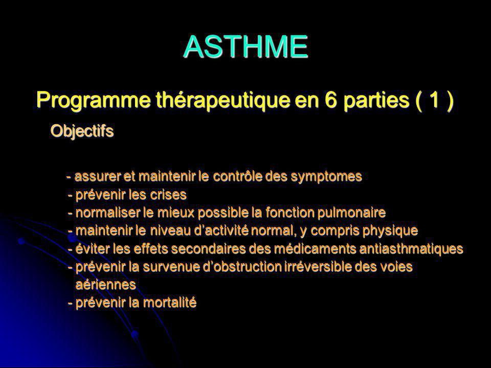 ASTHME Programme thérapeutique en 6 parties ( 1 ) Programme thérapeutique en 6 parties ( 1 ) Objectifs Objectifs - assurer et maintenir le contrôle des symptomes - assurer et maintenir le contrôle des symptomes - prévenir les crises - prévenir les crises - normaliser le mieux possible la fonction pulmonaire - normaliser le mieux possible la fonction pulmonaire - maintenir le niveau dactivité normal, y compris physique - maintenir le niveau dactivité normal, y compris physique - éviter les effets secondaires des médicaments antiasthmatiques - éviter les effets secondaires des médicaments antiasthmatiques - prévenir la survenue dobstruction irréversible des voies - prévenir la survenue dobstruction irréversible des voies aériennes aériennes - prévenir la mortalité - prévenir la mortalité