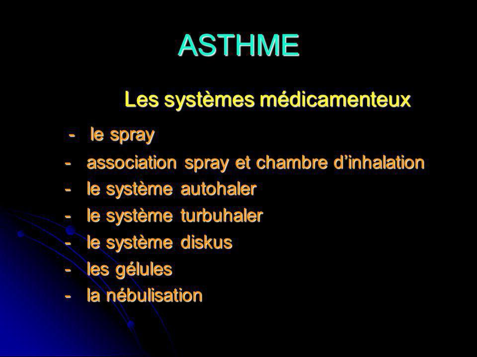 ASTHME Les systèmes médicamenteux - le spray - le spray - association spray et chambre dinhalation - association spray et chambre dinhalation - le système autohaler - le système autohaler - le système turbuhaler - le système turbuhaler - le système diskus - le système diskus - les gélules - les gélules - la nébulisation - la nébulisation