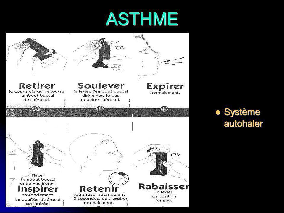 ASTHME Système autohaler Système autohaler