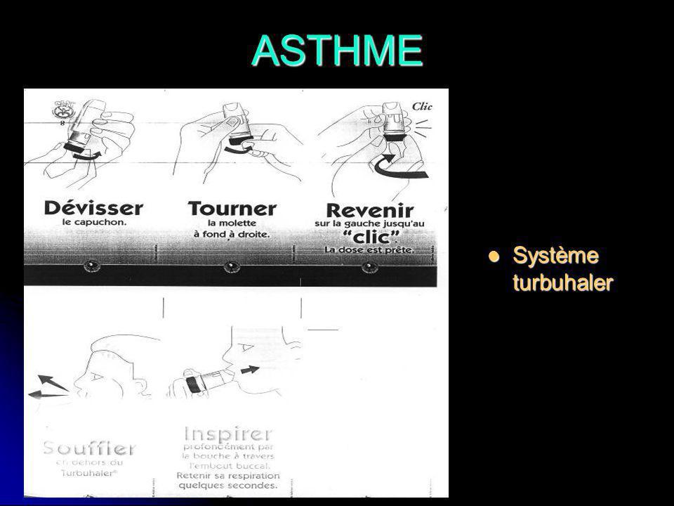 ASTHME Système turbuhaler Système turbuhaler