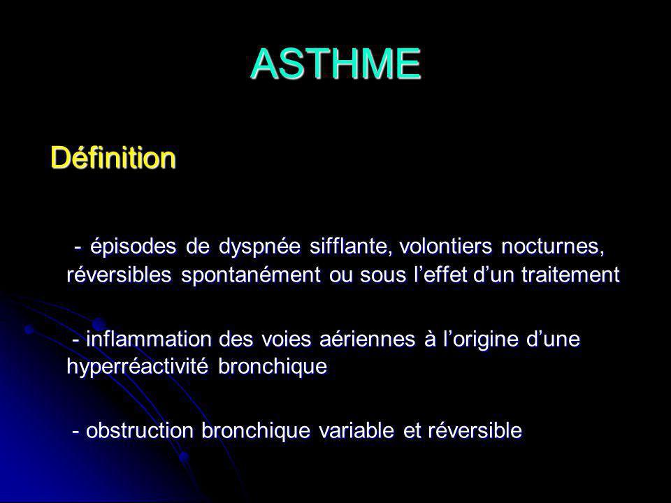 ASTHME Définition Définition - épisodes de dyspnée sifflante, volontiers nocturnes, réversibles spontanément ou sous leffet dun traitement - épisodes de dyspnée sifflante, volontiers nocturnes, réversibles spontanément ou sous leffet dun traitement - inflammation des voies aériennes à lorigine dune hyperréactivité bronchique - inflammation des voies aériennes à lorigine dune hyperréactivité bronchique - obstruction bronchique variable et réversible - obstruction bronchique variable et réversible