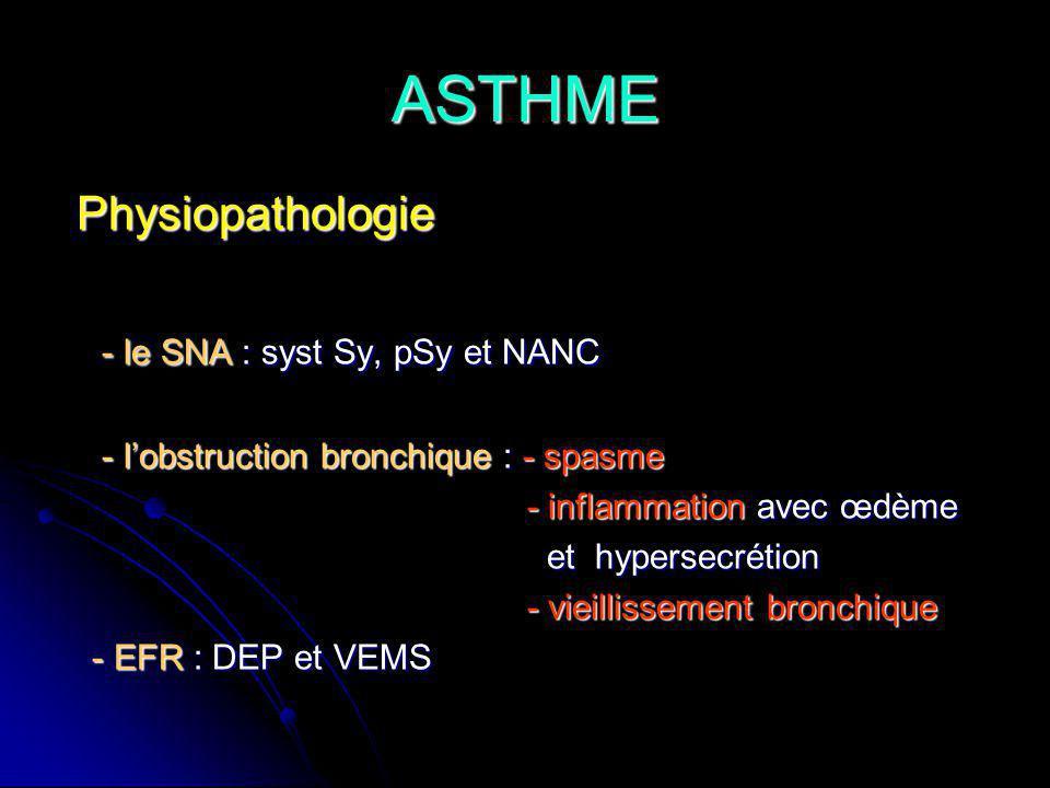 ASTHME Physiopathologie Physiopathologie - le SNA : syst Sy, pSy et NANC - le SNA : syst Sy, pSy et NANC - lobstruction bronchique : - spasme - lobstruction bronchique : - spasme - inflammation avec œdème - inflammation avec œdème et hypersecrétion et hypersecrétion - vieillissement bronchique - vieillissement bronchique - EFR : DEP et VEMS - EFR : DEP et VEMS